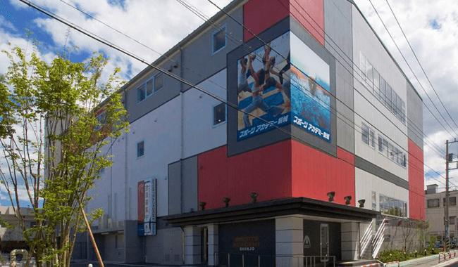 スポーツアカデミー新城